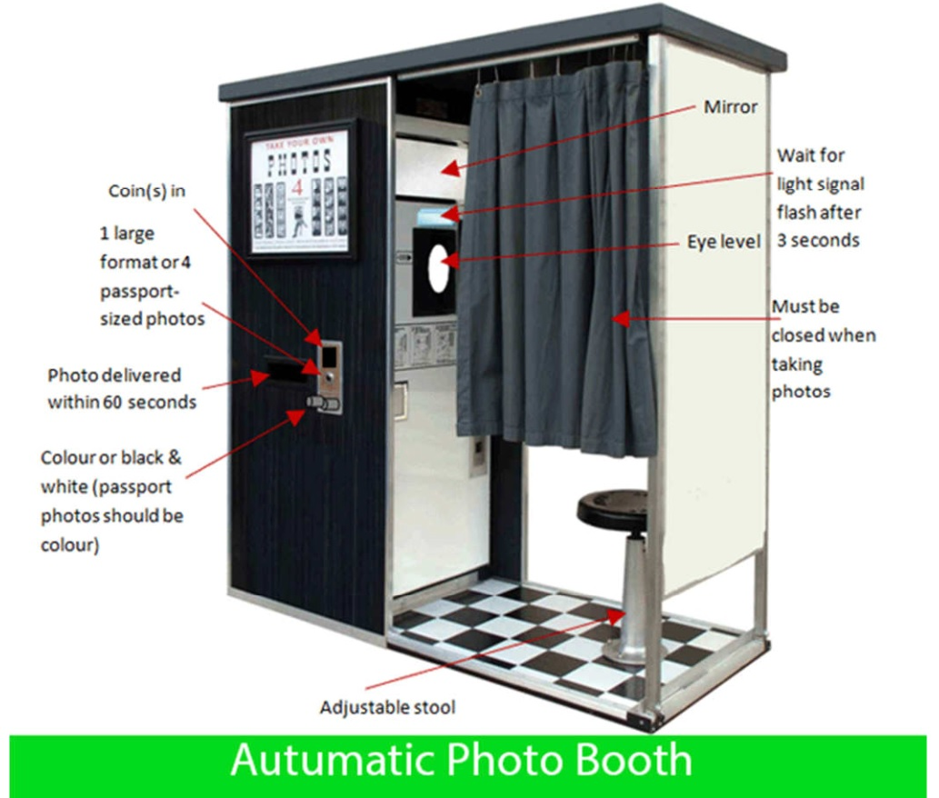 Information About the Automatic Photo Booth
