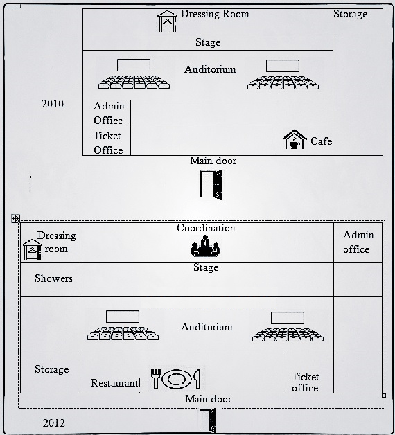 The Plans Below Show a Theatre in 2010 and 2012
